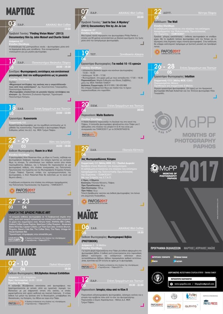 MoPP-Programme